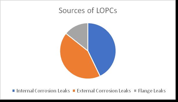 cover-LOPCs