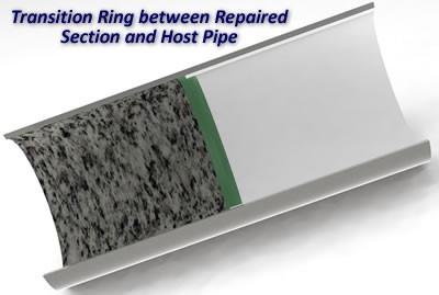 NonMetallic Composite Wrap Pipe Repair
