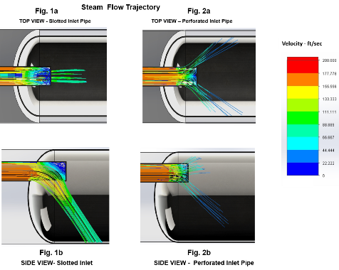 Computational Fluid Dynamics (CFD) Confirms Cause of Deaerator Cracking