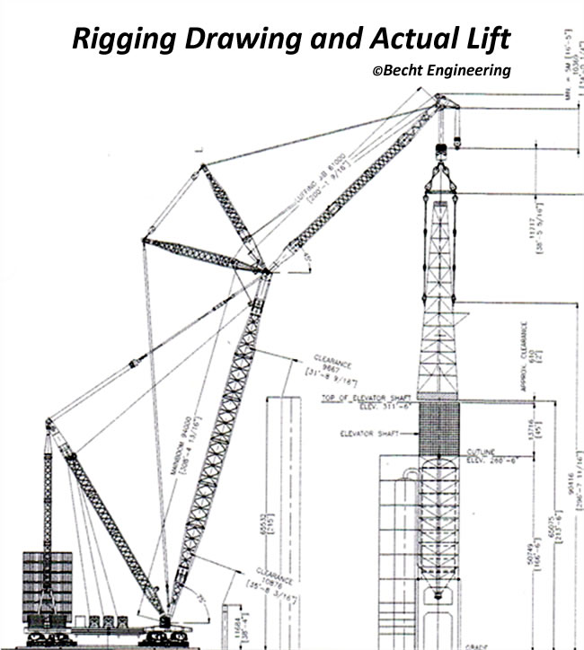riggingdrawingactuallift bechtengineering th