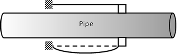 Becht pipe support analysis
